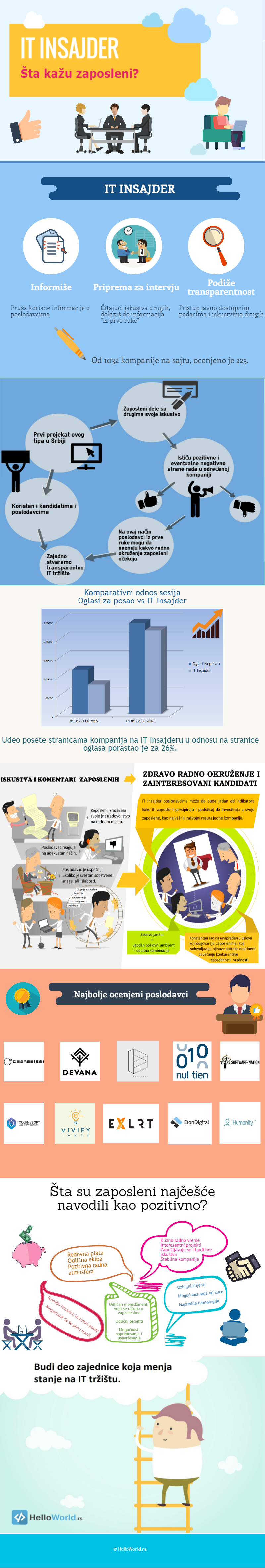 IT_insajder_infografik