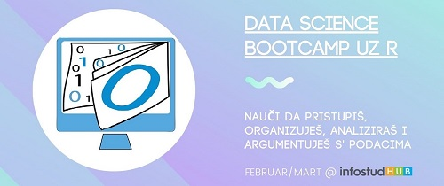 Data Science Bootcamp uz R